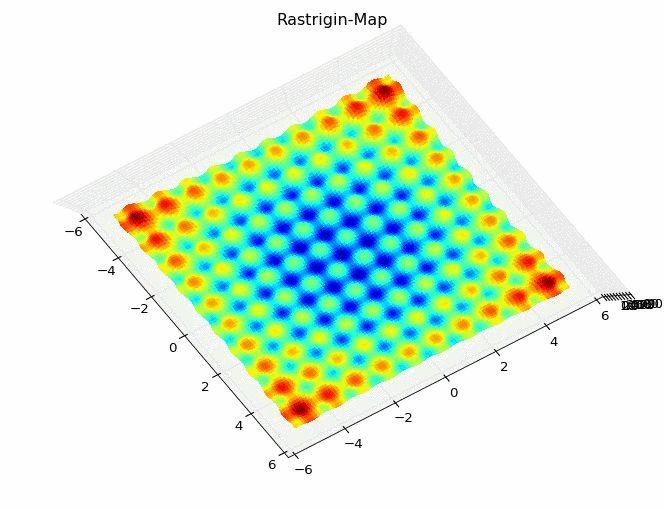 rastrigin-funktion-python-3d-plot